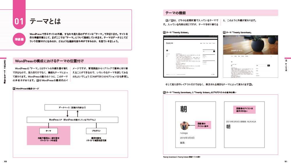 テーマについてページの画像